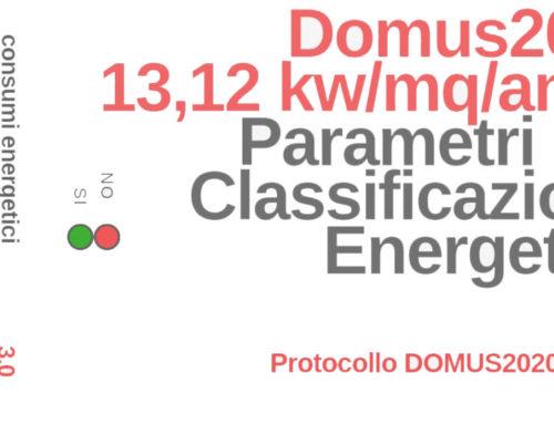 DOMUS 2020. Bilancio Energetico 2018